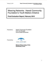Weaving Networks